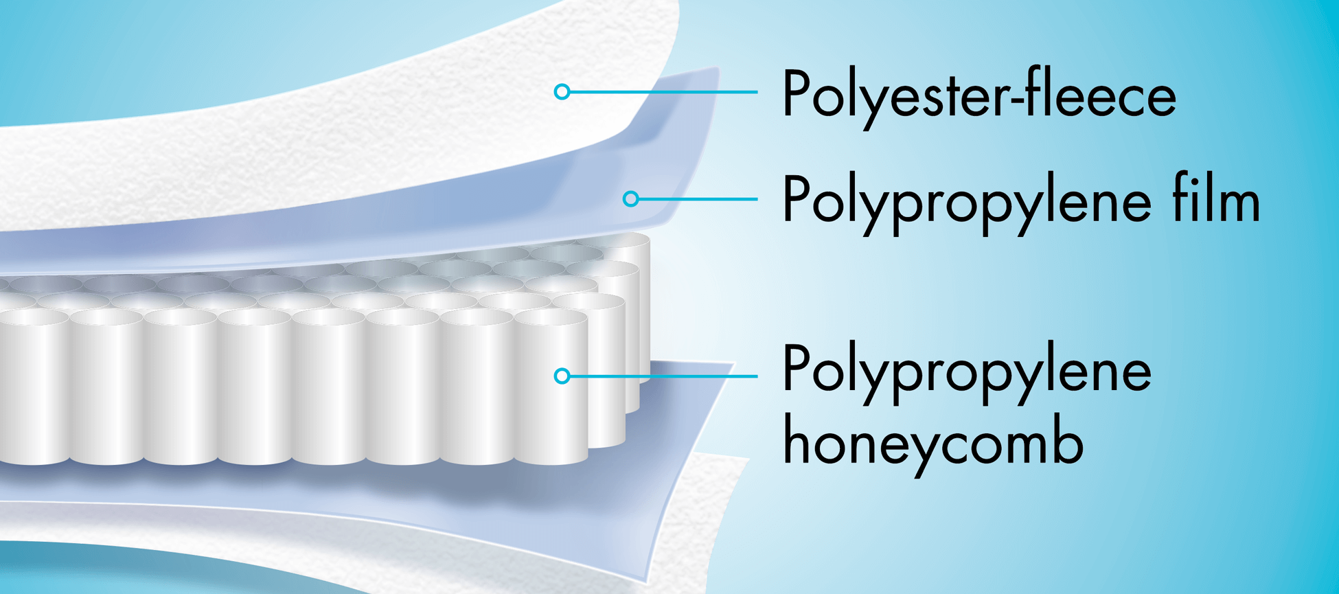 polypropylene-homeycomb-diagram