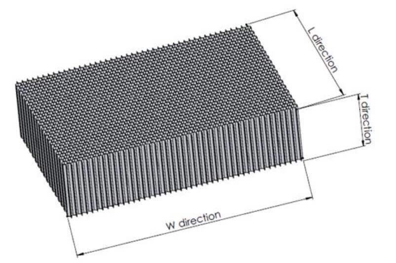 Aluminium honeycomb core infographic